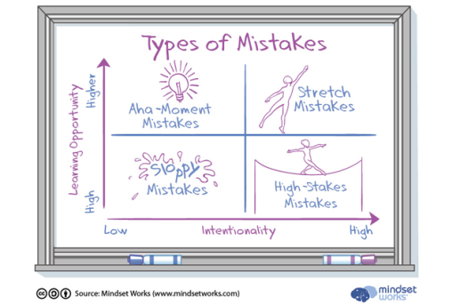 mistakes-infographic